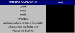 Berlingo Dimensions_details
