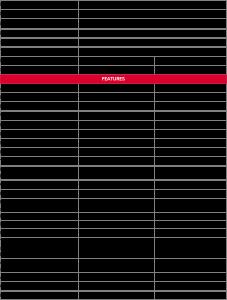 Berlingo Specifications